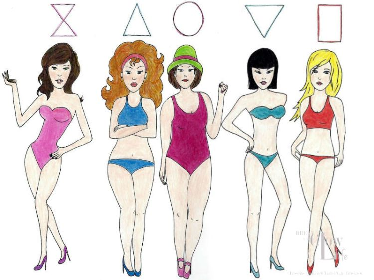 body shapes, finding your body type, what is my body type, dream about glow life, hurglass, triangle, circle, rectangle,